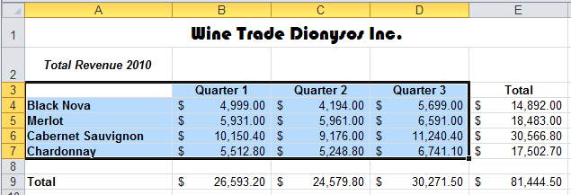 Excel chart type: How to create a variety of chart types