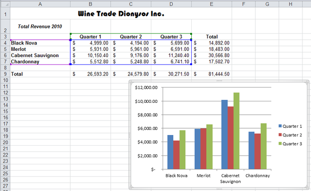 Excel bar chart function: How to create quickly column charts