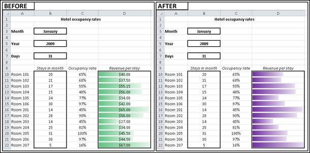 data bars excel  Excel: Customize the data bar format