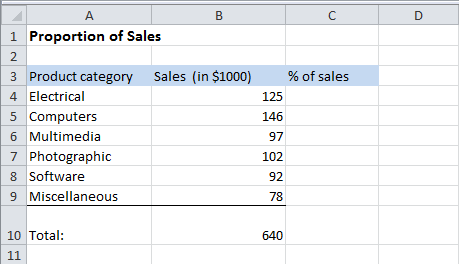 Excel percentages: How to calculate percentages