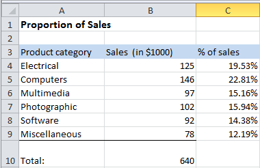 Auto calculate excel 2013