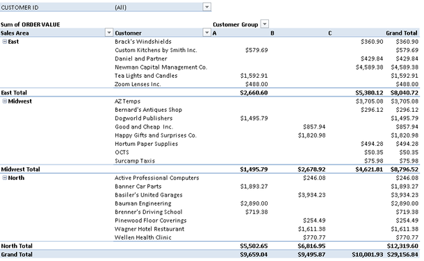 Excel report: How to apply report layouts